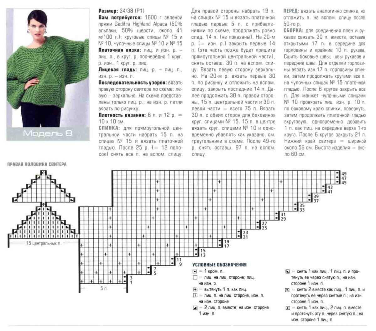 Вязание крючком схемы для начинающих с подробным описанием 89