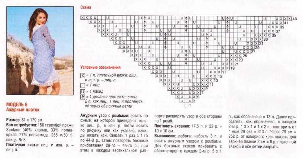 Схемы для ажурных платков спицами