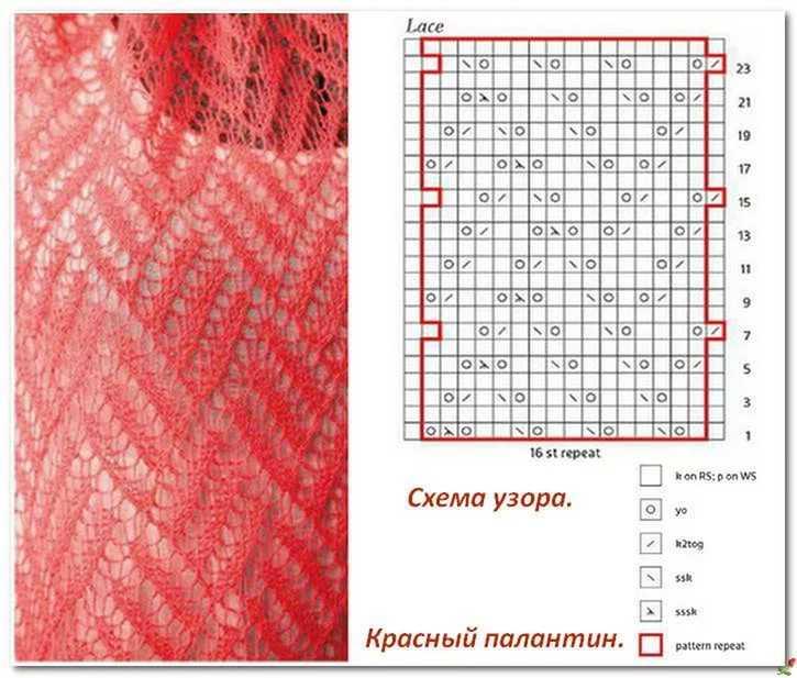 Ажурные шарфы спицами схемы