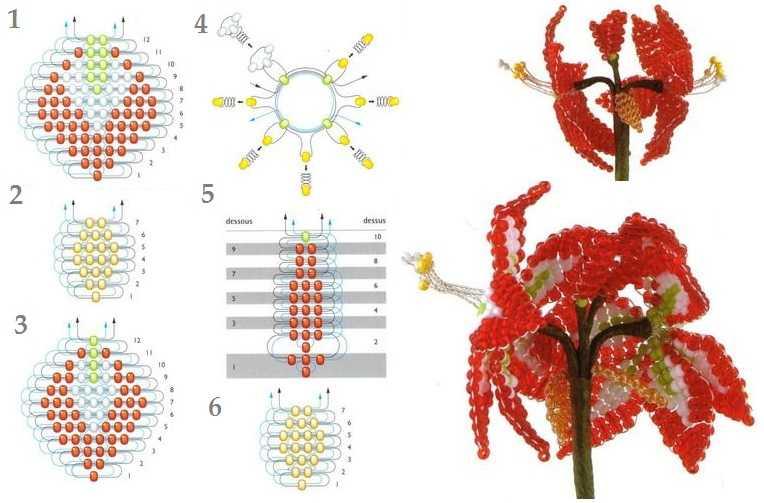 Легкие схемы цветов из бисере
