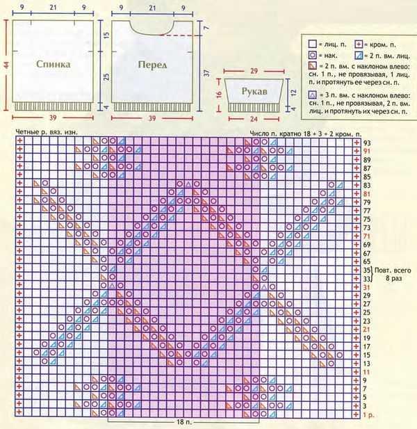 Узоры для вязания спицами для детских кофточек спицами 86