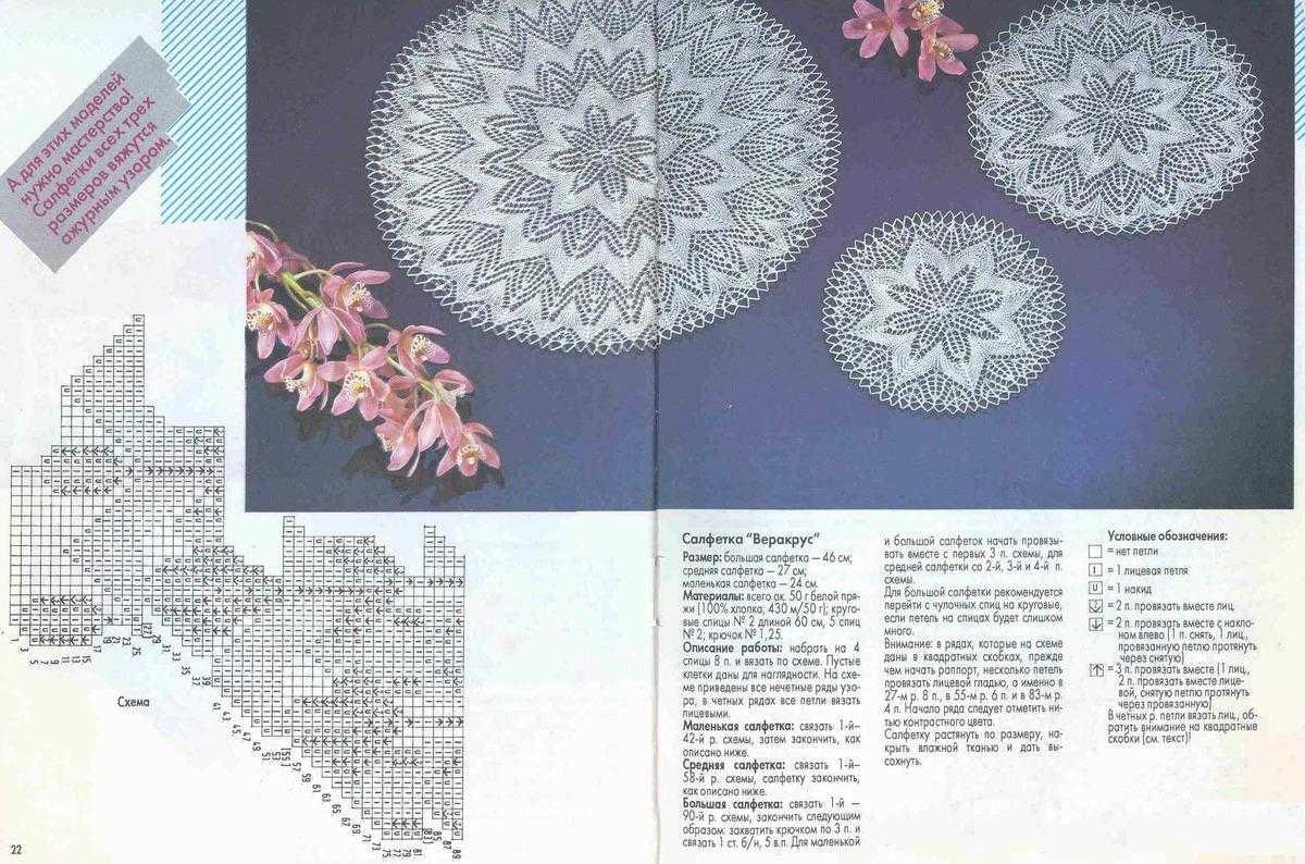 Вязание салфеток спицамисхемыих описание