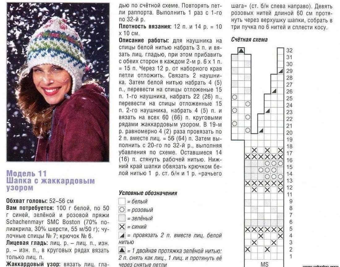 Шапка спицами рисунок и схема зима