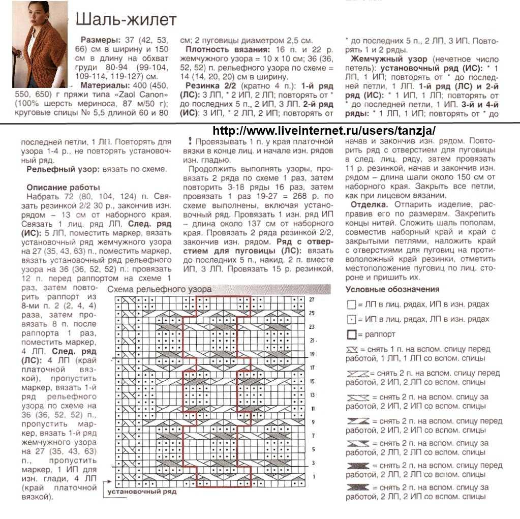 Шаль трансформер схема вязания и фото 39