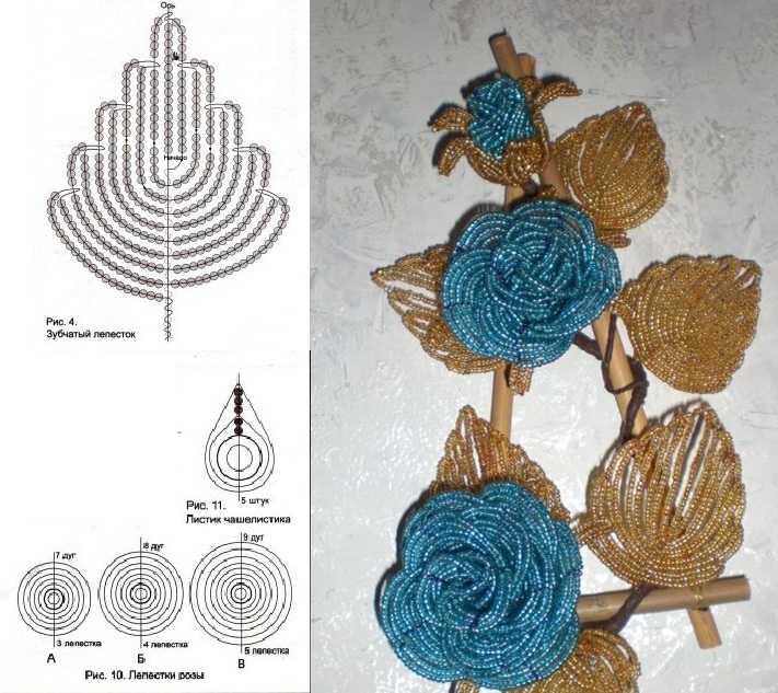 Плетение простого тюльпана