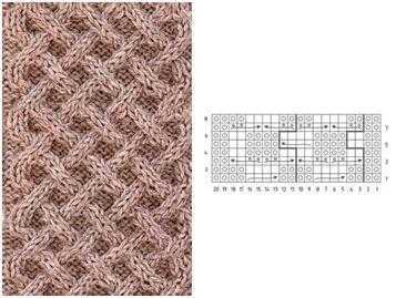 Схема для вязания спицами свитера крупной вязки