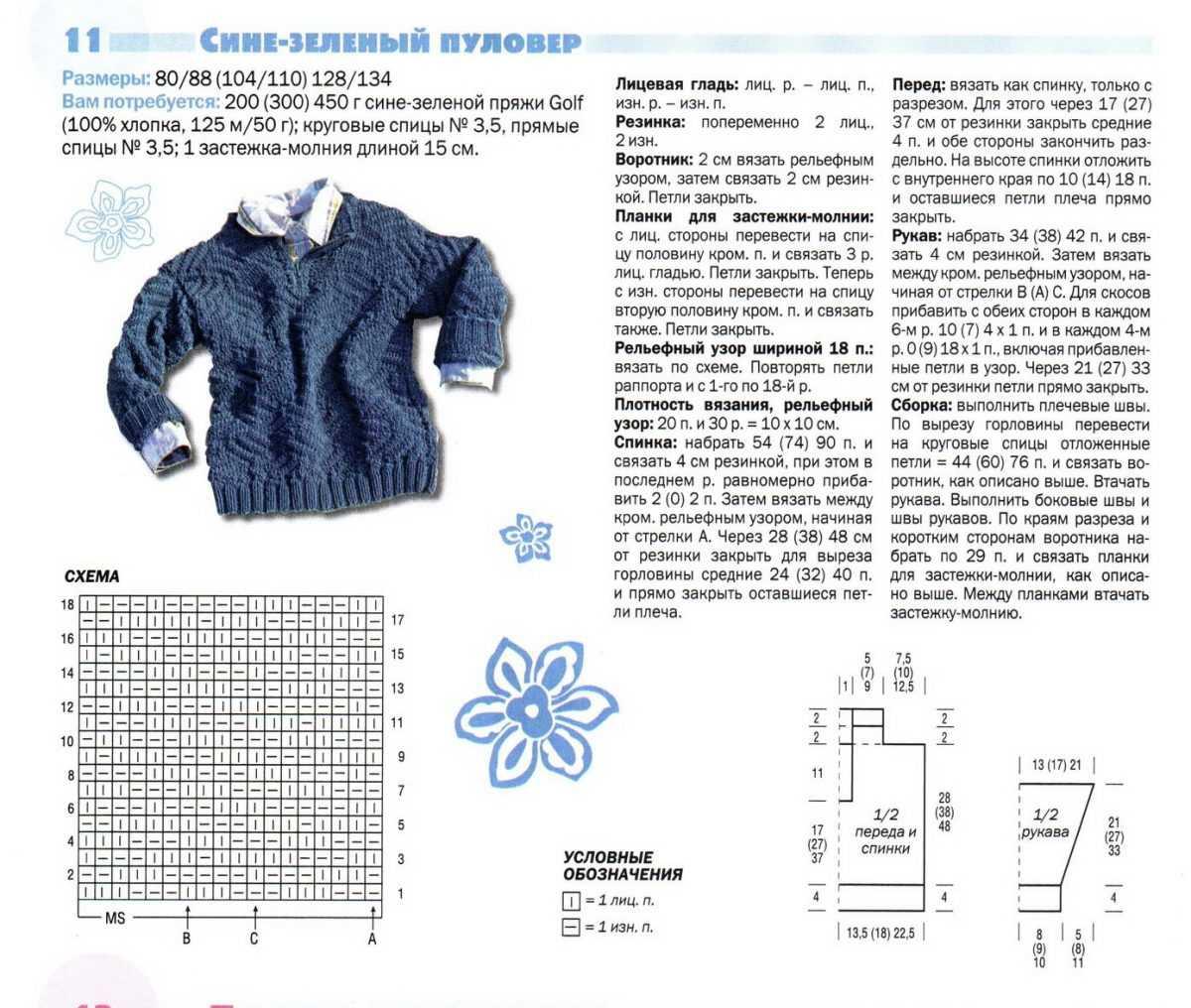 Фото автоматов с описанием и схемой 70