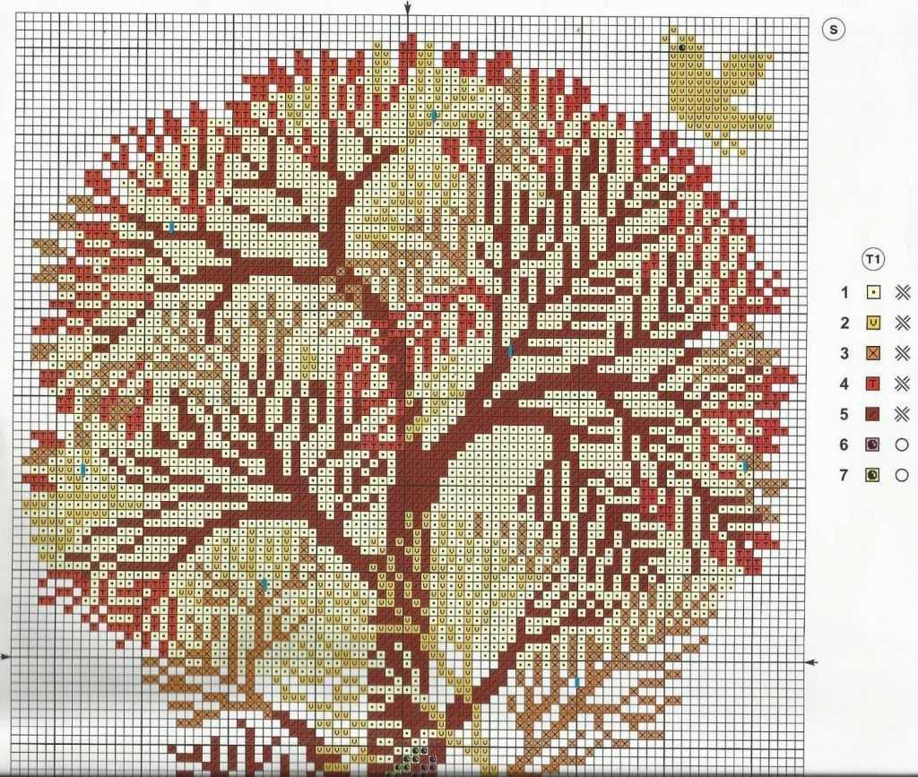 Бесплатные вышивки крестом деревья