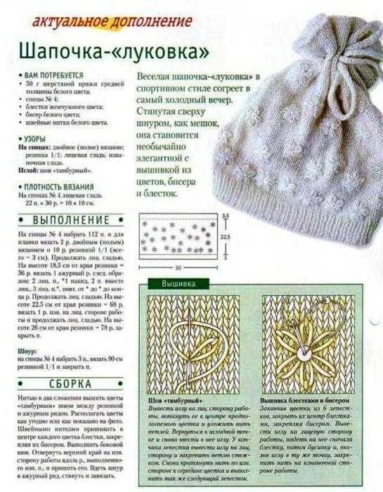 Вязание шапки спицами для девочки схемы и описание