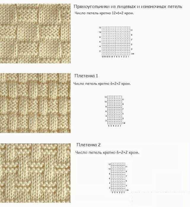 Вязание на спицах с описанием рисунков