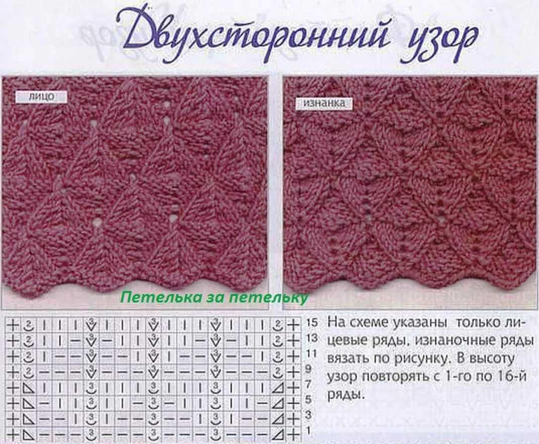 Красивые и простые узоры для вязания шарфа