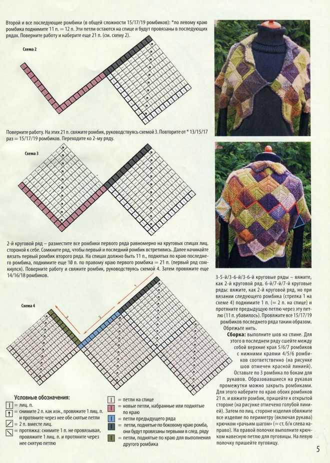 Пэчворк вязание на спицах