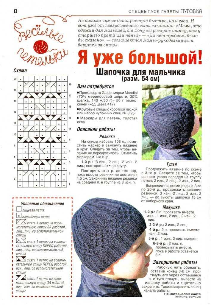Вязание шапочка для мальчика 1 год спицами с