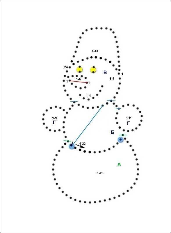 Схема вышивки снеговика с