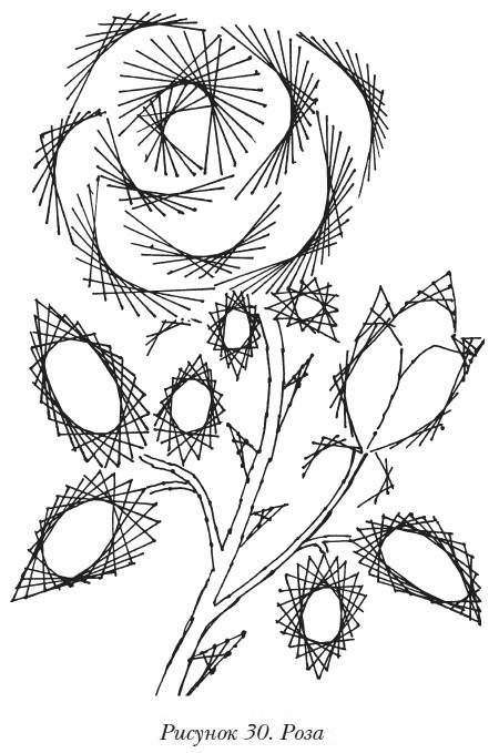 Рисунки изонить схемы с цифрами