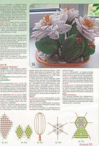Схема кактуса из бисера на