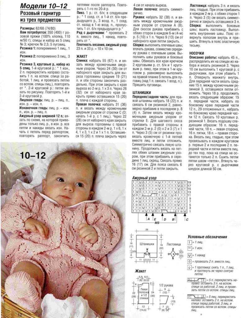 Вязание для детей до года: вещи для младенцев спицами и 22