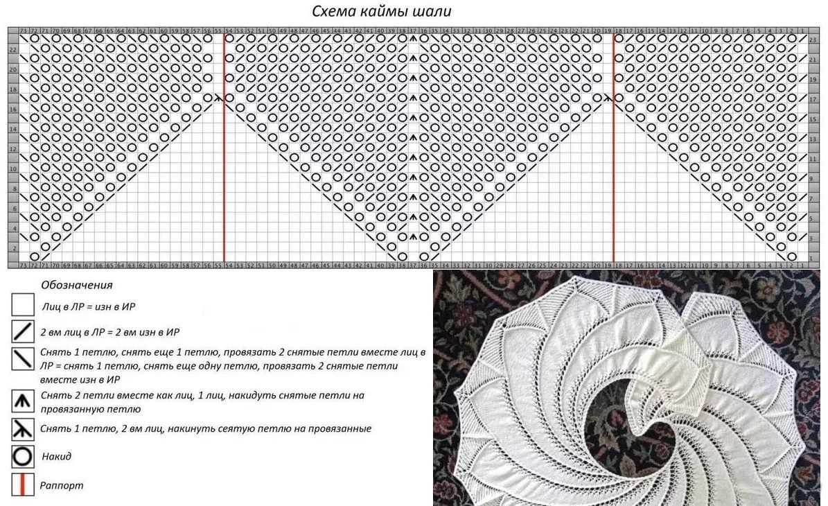 Схема вязания волнореза 37