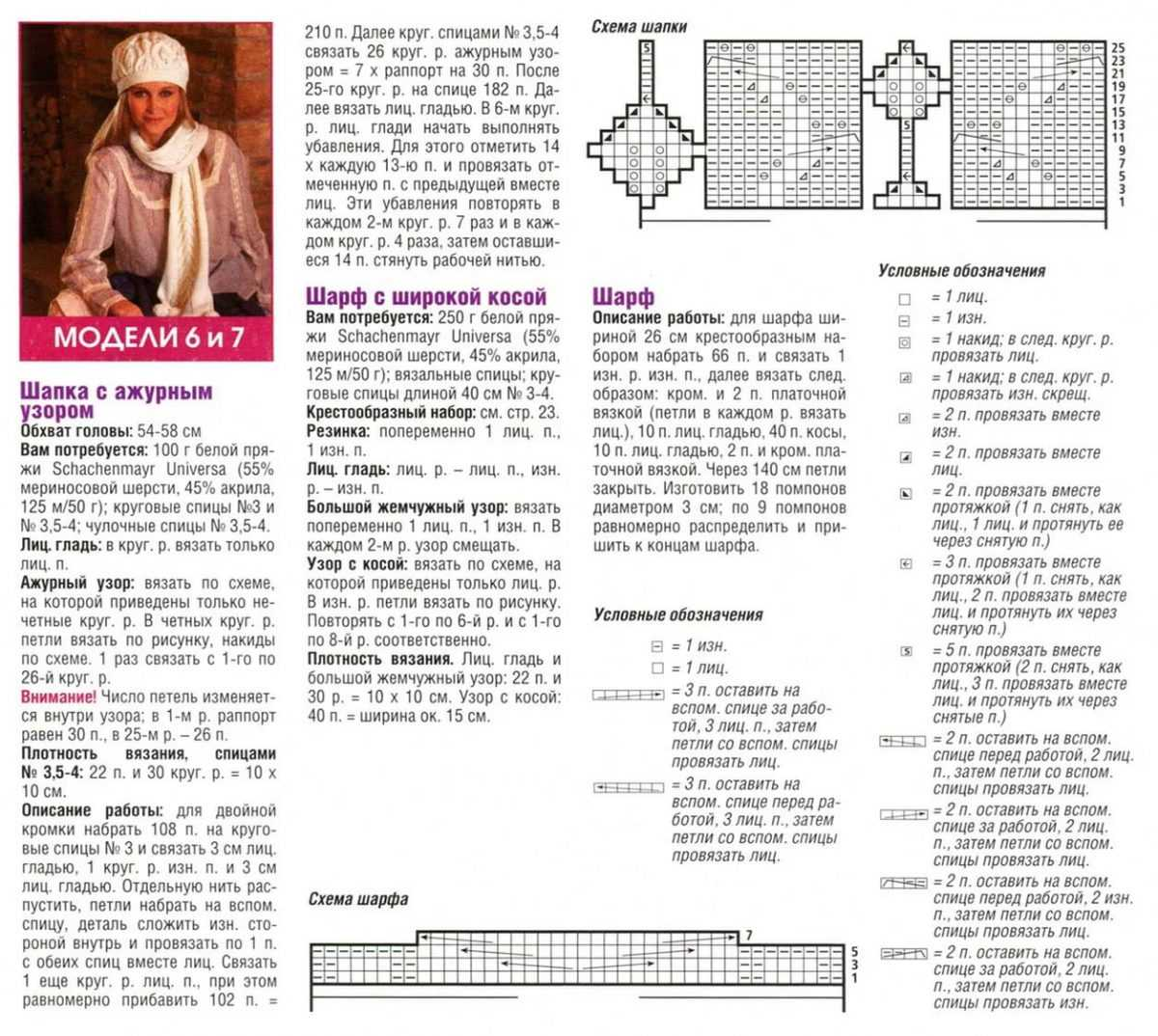 Модная вязаная шапка спицами схема и описание фото