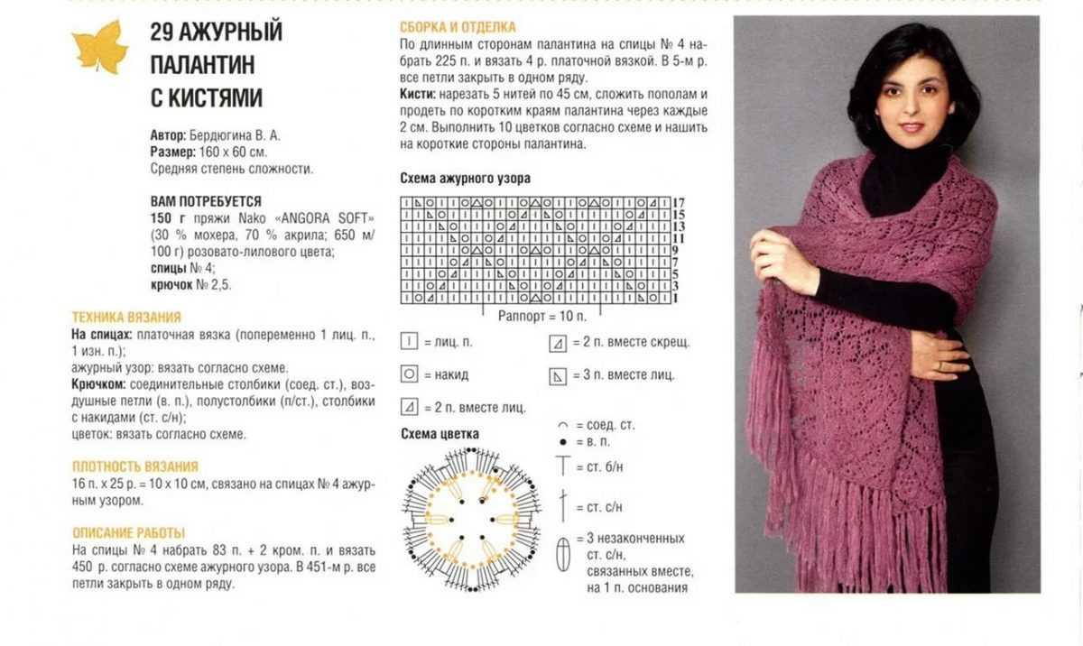Вязание на спицах палантин схемы и описание 263