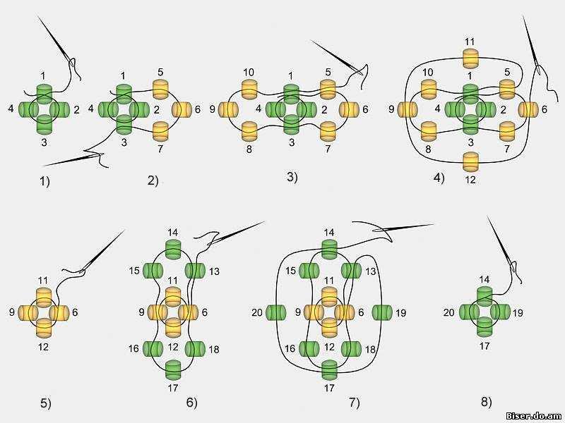 Как сделать из бисера квадратный жгут