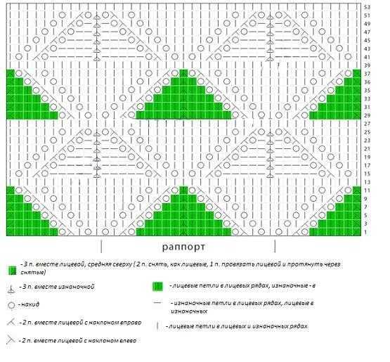 Узоры из объемных кос спицами с описанием и схемами