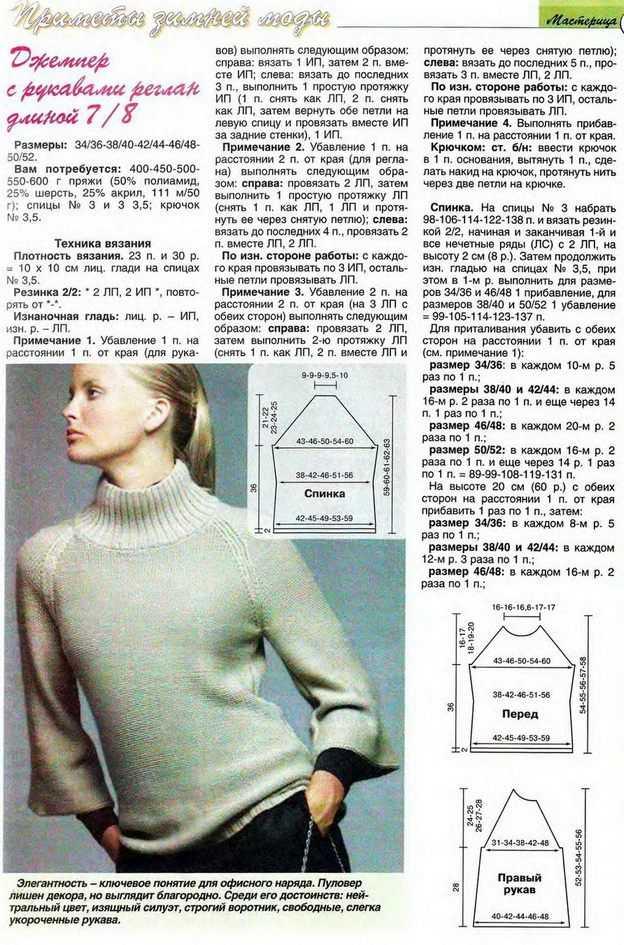 Вязание на спицах моделей с рукавами реглан