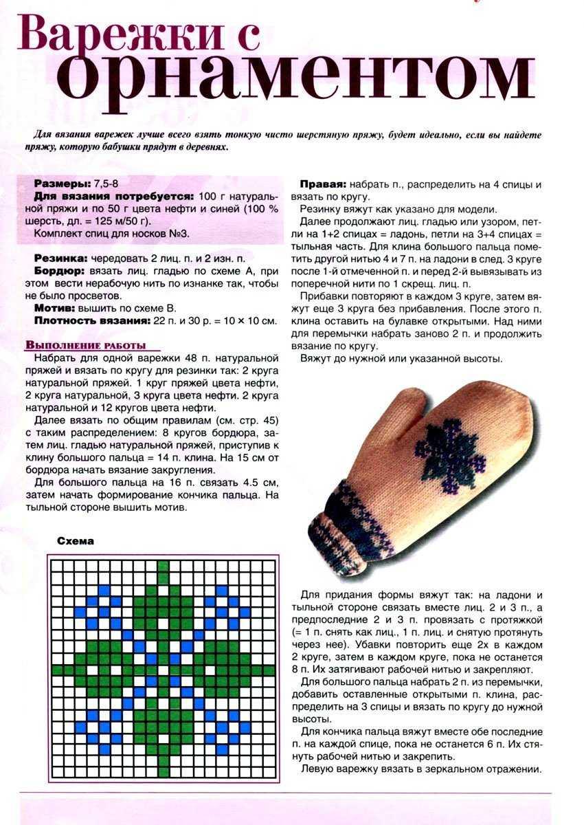 Вязание варежек с описанием и схемами