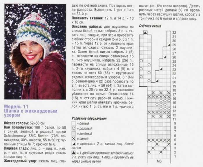 Вязание двойных шапок с описанием и схемами