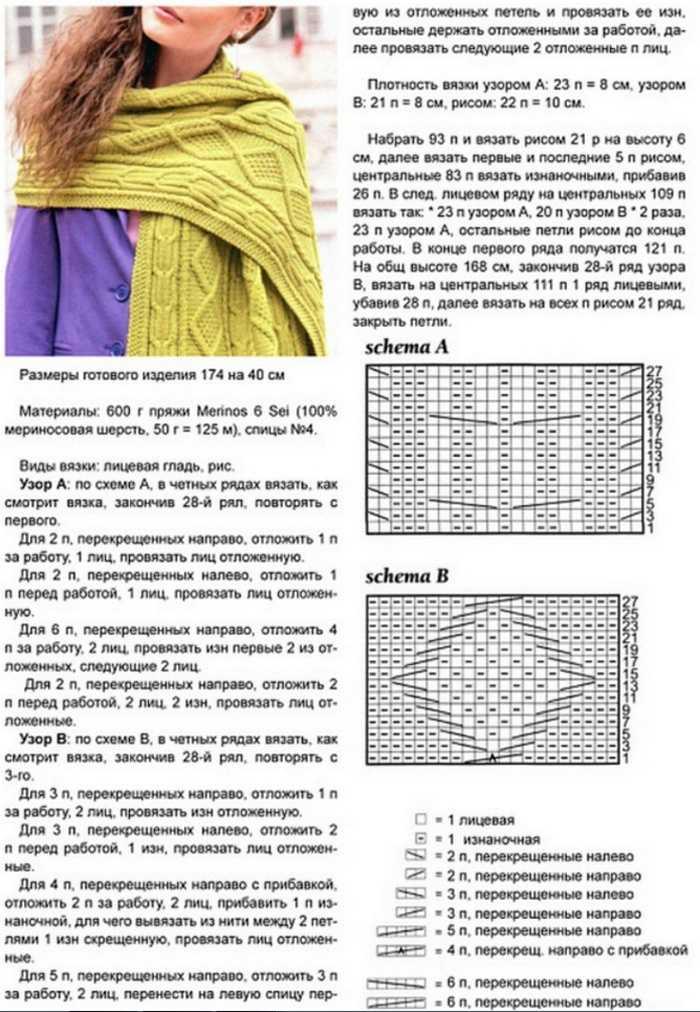 Вязание шарфов снудов спицами фото и схемы вязания