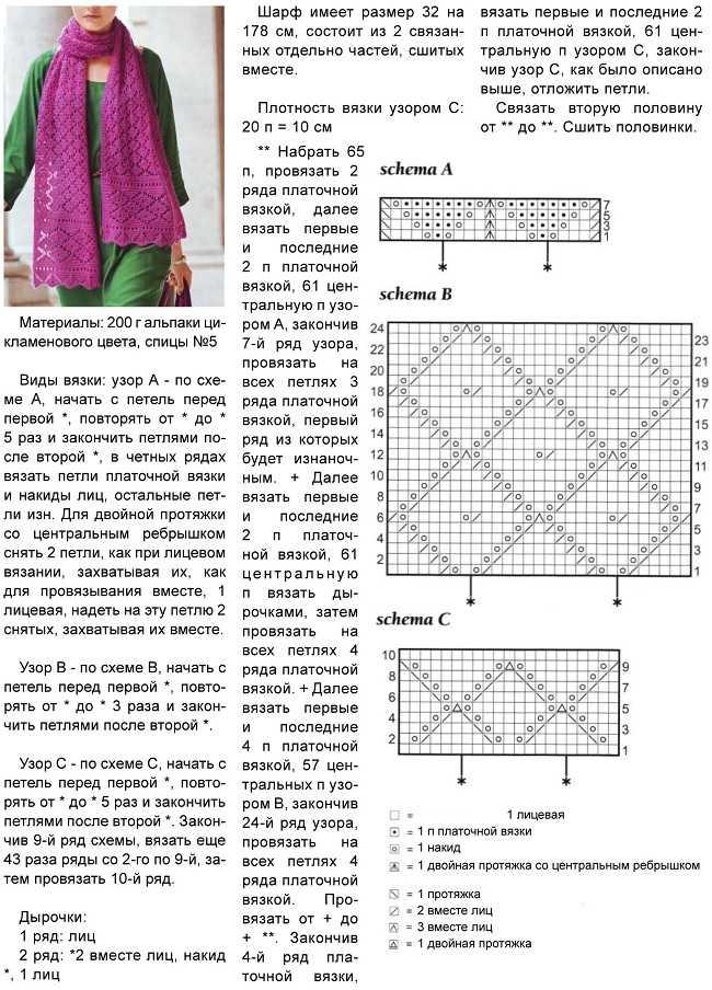 Вязание шарфа спицами ажурным узором