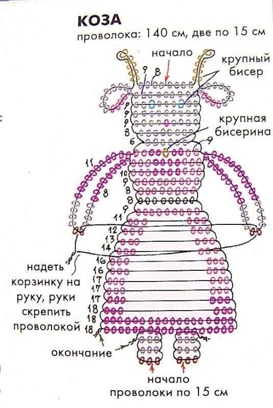 Коза из бисера Схема плетения