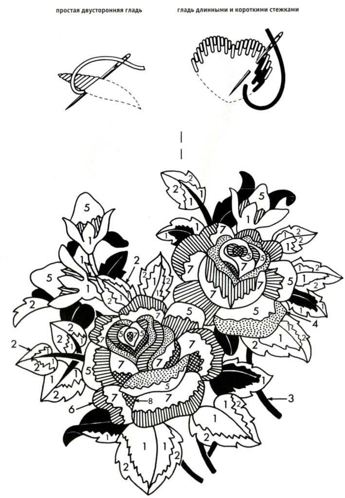 Схемы вышивки скатерти гладь 35