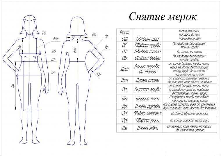 Мерки для выкройки женского платья