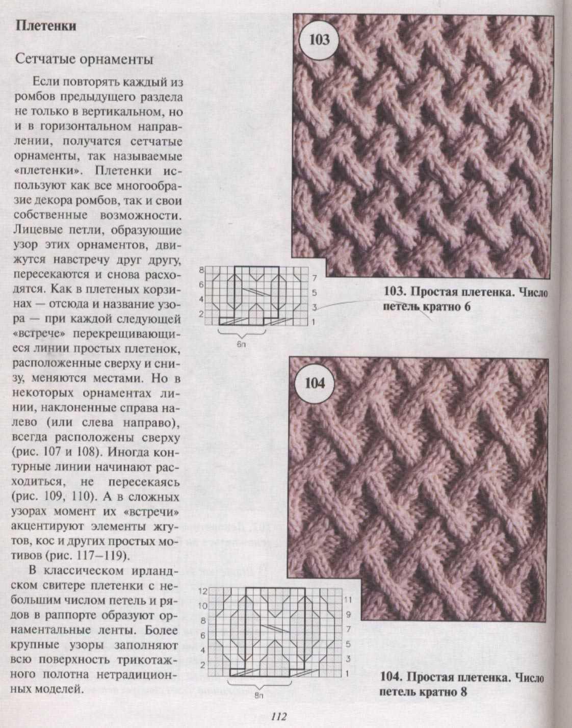 Схемы вязания спицами шапок плетенка