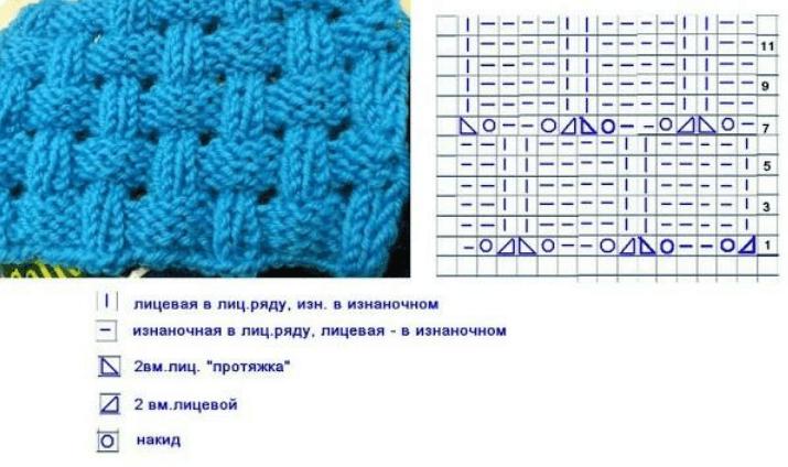 Двухсторонние спицами схема описание