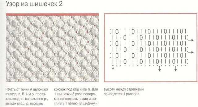 Узор шишечки для вязания спицами схемы 436