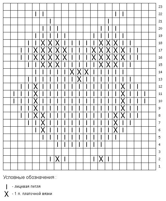 Варежки детские спицами с узором сова схема