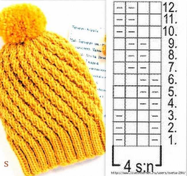 Детские шапочки образцы вязания 85