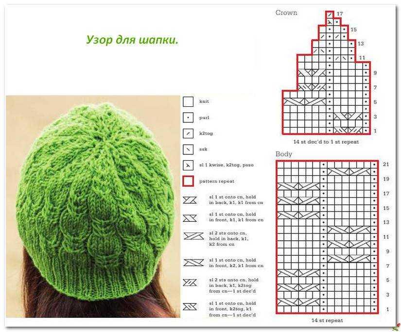 Вязание спицами шапок для женщин узоры и схемы