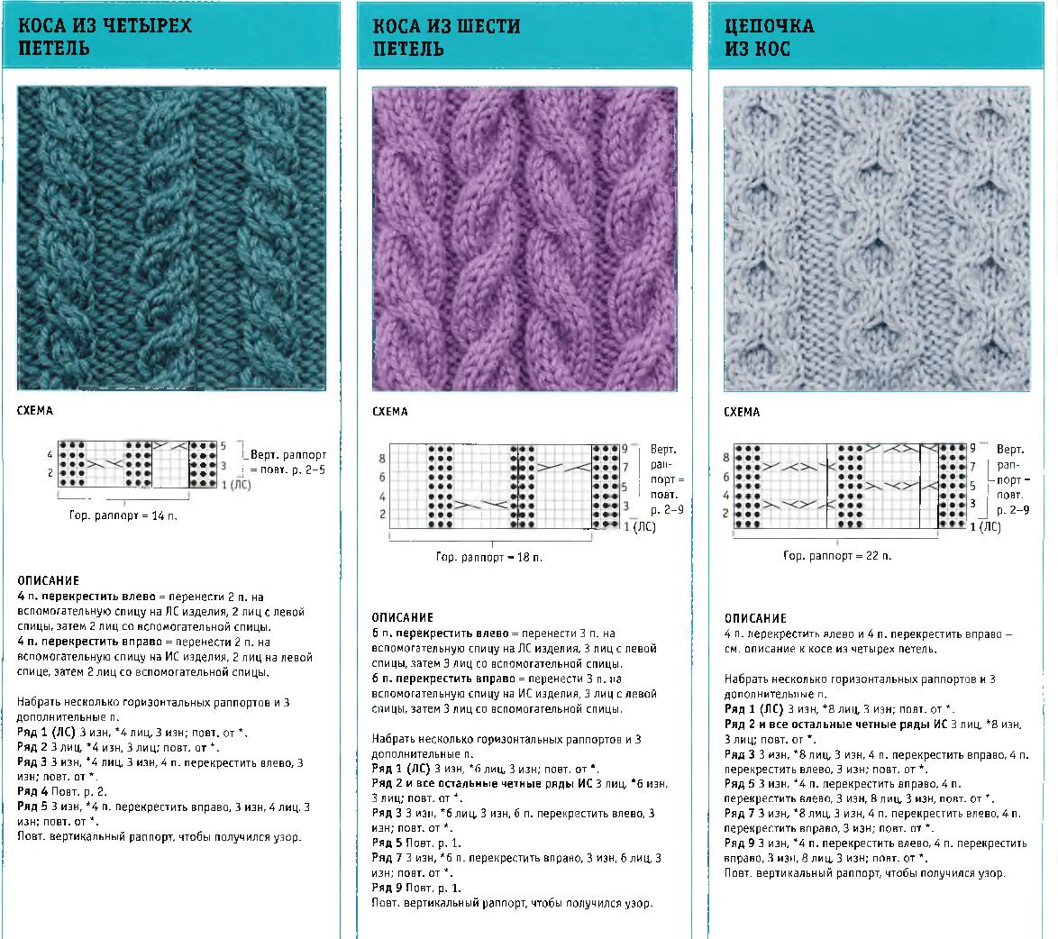 Как определить плотность вязания - вязание крючком