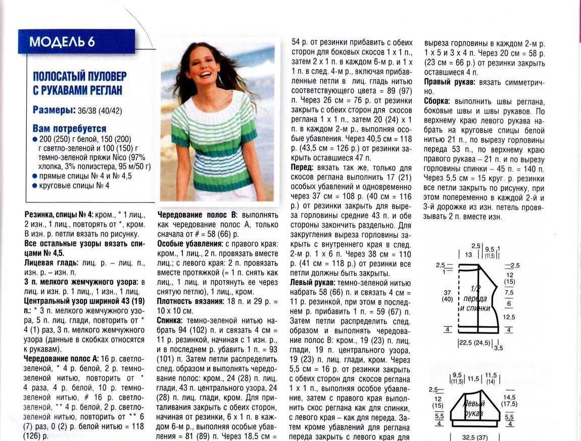 Кофта реглан спицами для женщин схемы и описание реглан