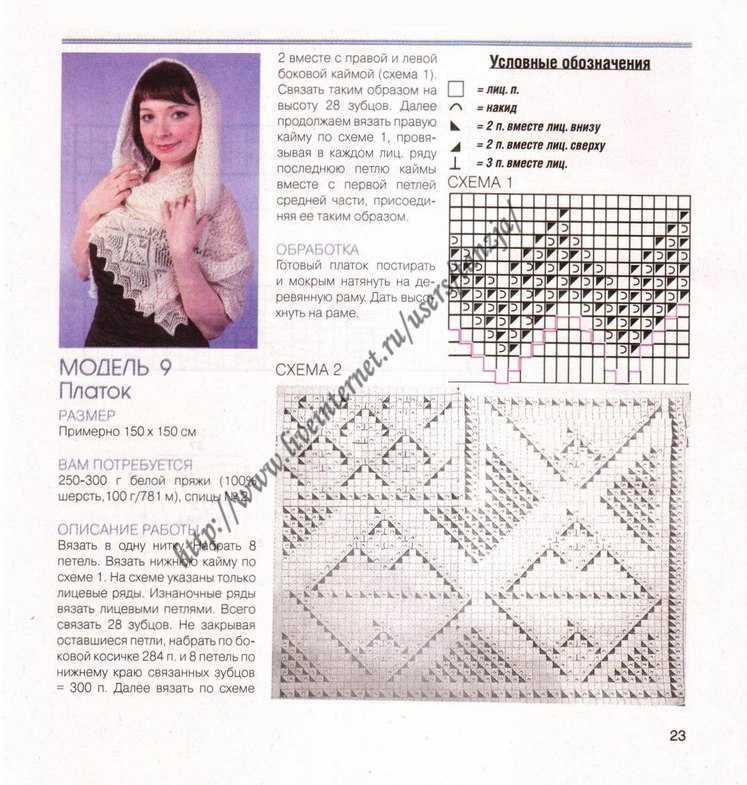 Вязание для женщин спицами шали 40
