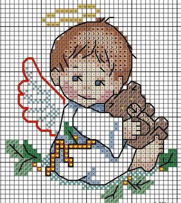 Все для вышивки ангелы 63