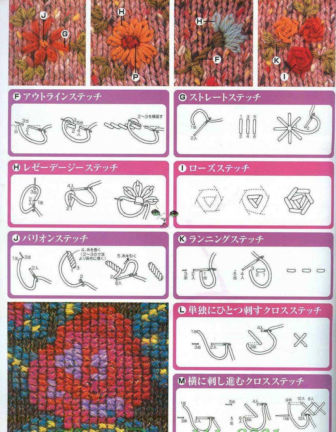 Вышивка на вязаных изделиях образец