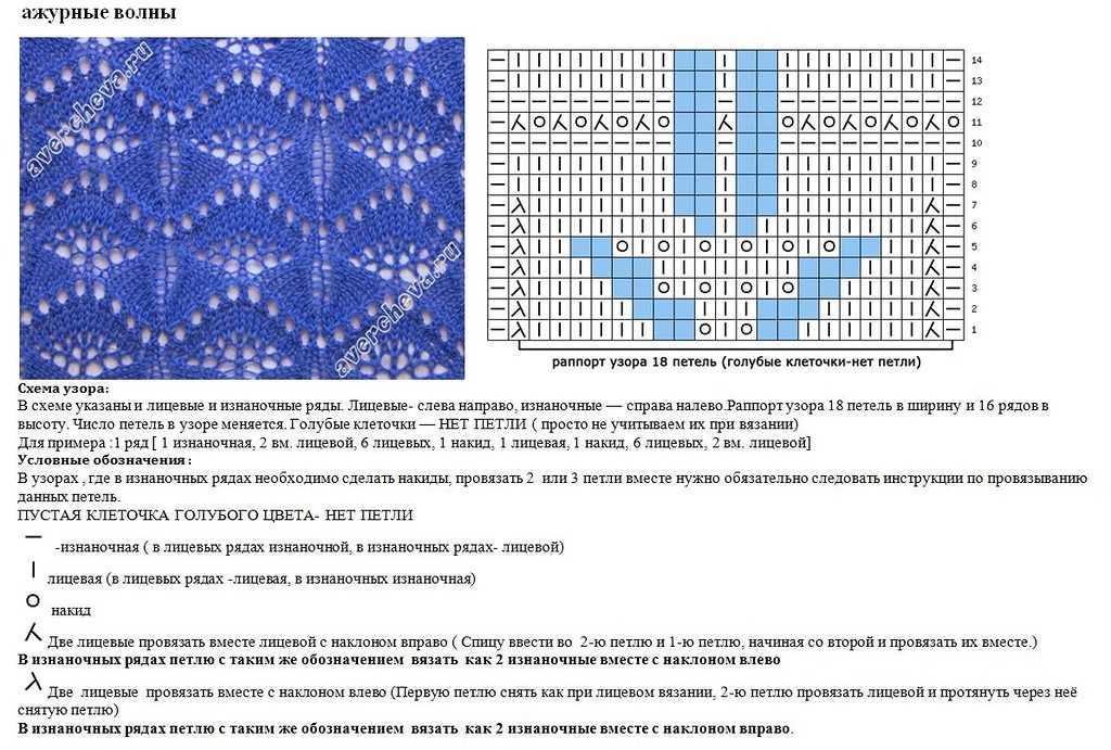 Ажурные схемы спицами и крючком с описанием