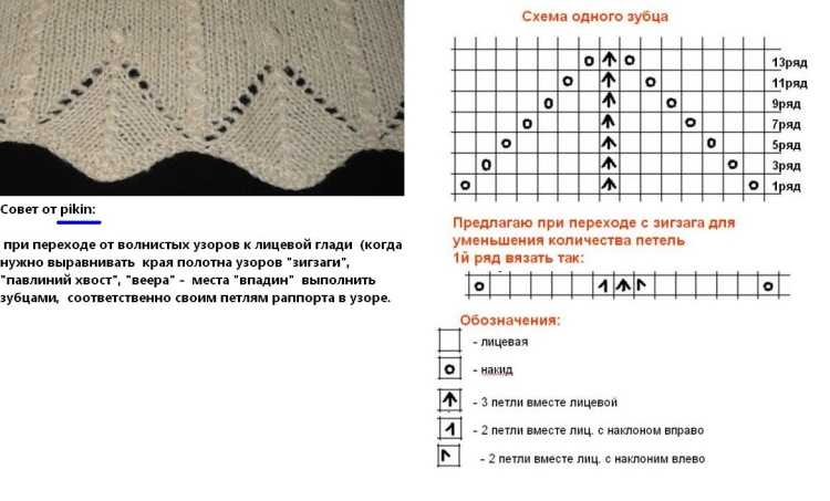 Ажурные волнистые узоры для вязания спицами с описанием и схемами 7