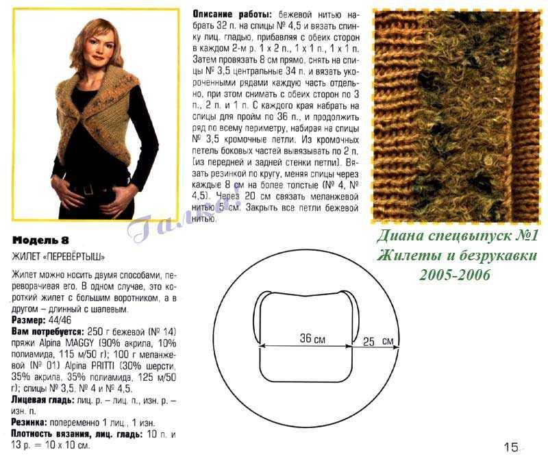 Вязание спицами Галерея женских вязаных моделей со