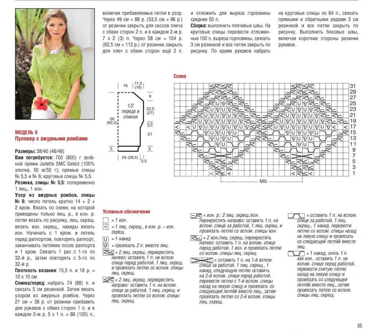 ажурная кофта спицами схемы и описание фото больше софт