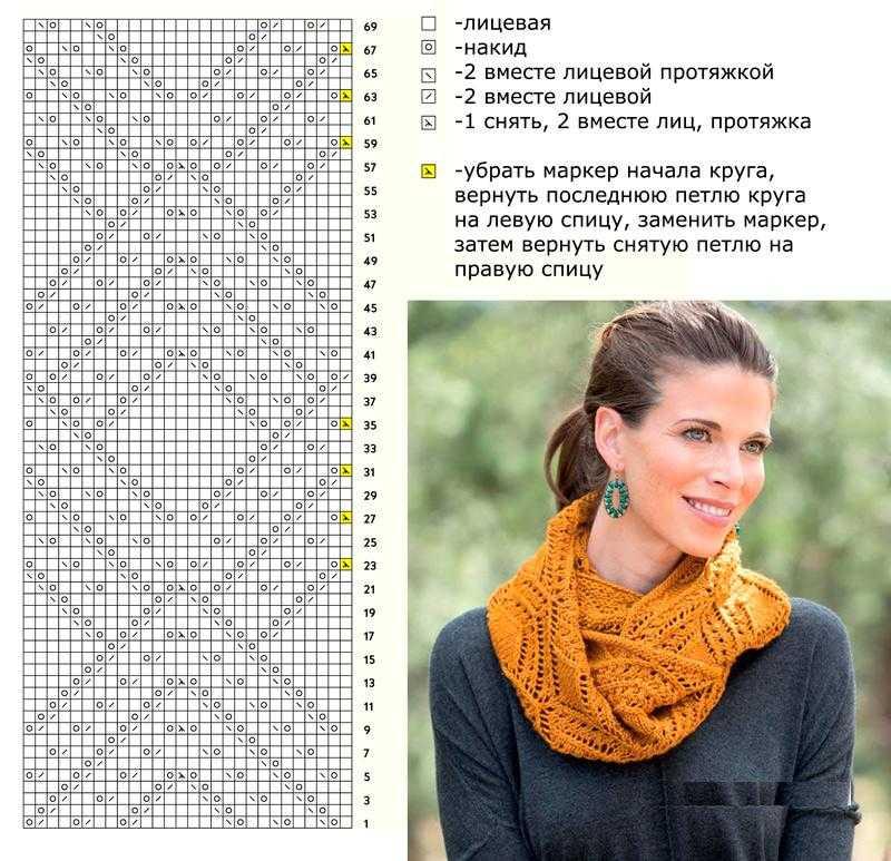 ажурный шарф спицами вязание по схеме в подробном мастер классе